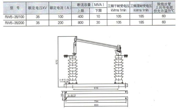 RW5-35跌落式熔断器参数及外形尺寸